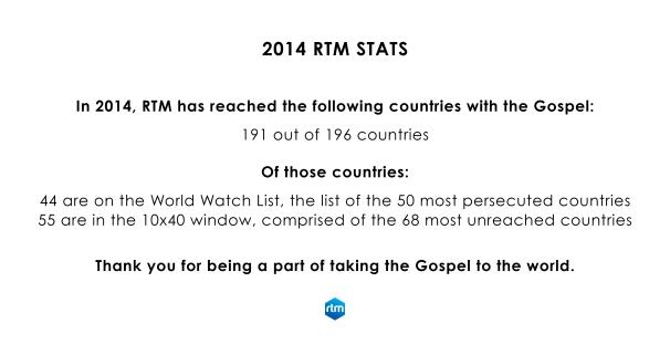 RTM2014STATS